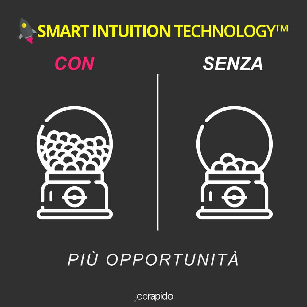 Smart Intuition Technology™
